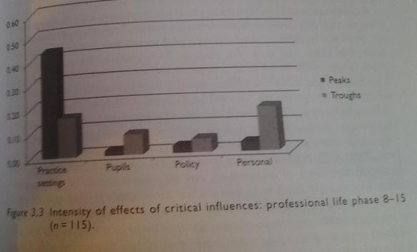 teachers lives influence.JPG 2